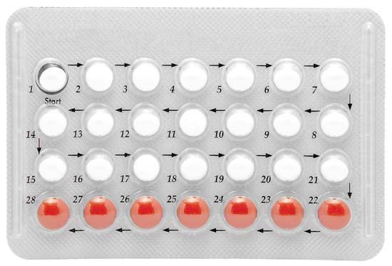 Hormonális fogamzásgátló tabletták